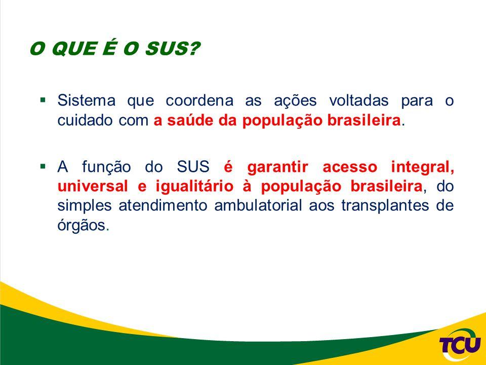  Sistema que coordena as ações voltadas para o cuidado com a saúde da população brasileira.  A função do SUS é garantir acesso integral, universal e