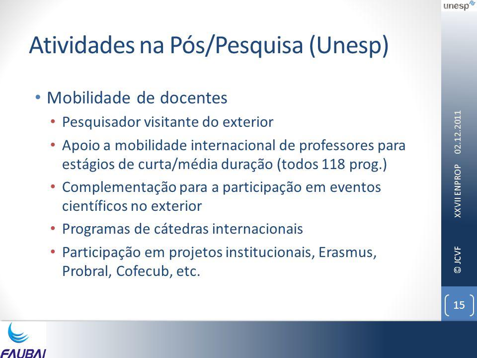 © JCVF Atividades na Pós/Pesquisa (Unesp) • Mobilidade de docentes • Pesquisador visitante do exterior • Apoio a mobilidade internacional de professores para estágios de curta/média duração (todos 118 prog.) • Complementação para a participação em eventos científicos no exterior • Programas de cátedras internacionais • Participação em projetos institucionais, Erasmus, Probral, Cofecub, etc.