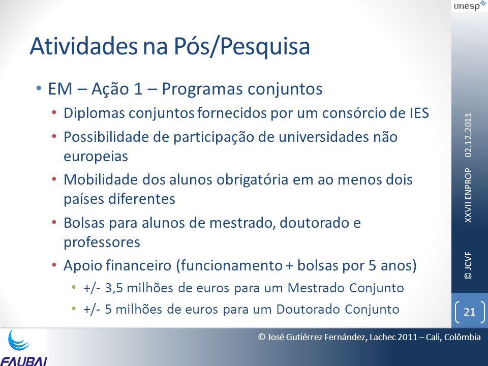 © JCVF Atividades na Pós/Pesquisa • EM – Ação 1 – Programas conjuntos • Diplomas conjuntos fornecidos por um consórcio de IES • Possibilidade de parti