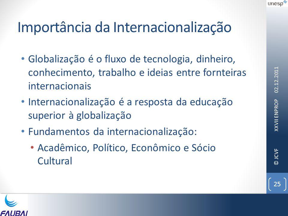 © JCVF Importância da Internacionalização • Globalização é o fluxo de tecnologia, dinheiro, conhecimento, trabalho e ideias entre fornteiras internaci