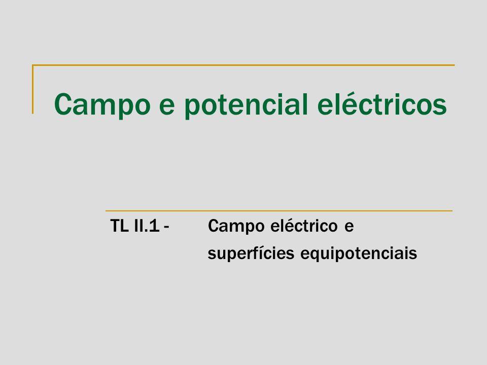 Campo e potencial eléctricos TL II.1 -Campo eléctrico e superfícies equipotenciais