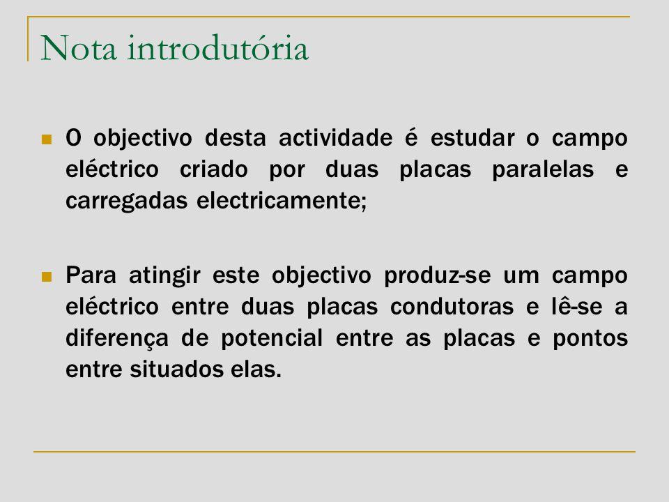 Nota introdutória  O objectivo desta actividade é estudar o campo eléctrico criado por duas placas paralelas e carregadas electricamente;  Para atin
