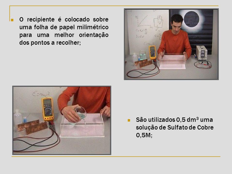  O recipiente é colocado sobre uma folha de papel milimétrico para uma melhor orientação dos pontos a recolher;  São utilizados 0,5 dm 3 uma solução