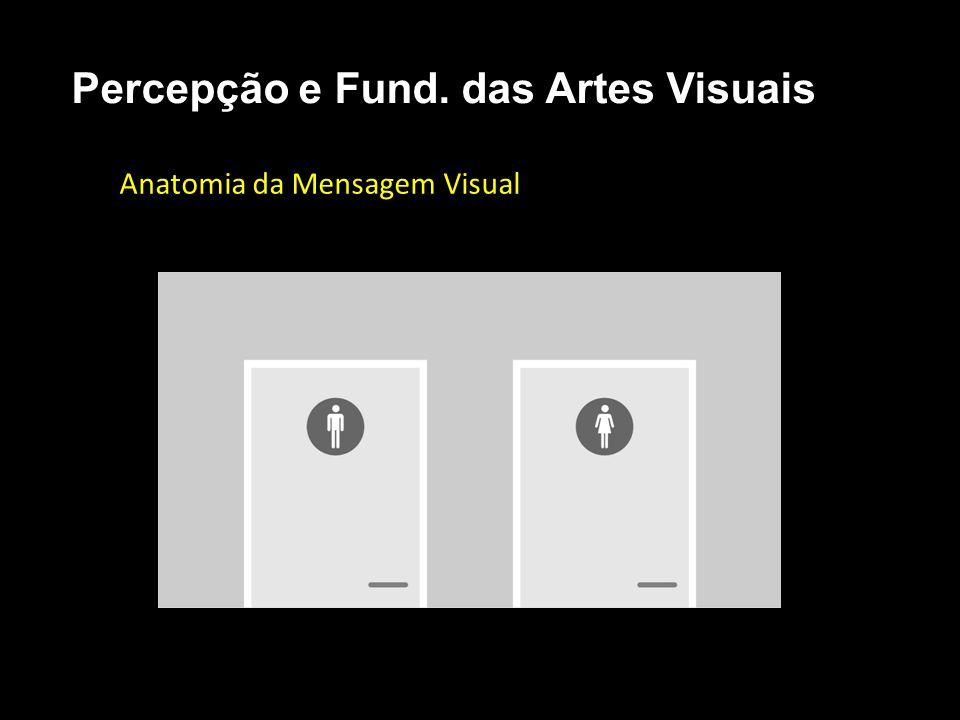 Anatomia da Mensagem Visual Percepção e Fund. das Artes Visuais