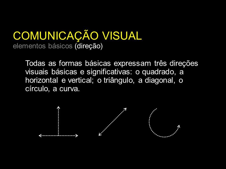COMUNICAÇÃO VISUAL elementos básicos (direção) Todas as formas básicas expressam três direções visuais básicas e significativas: o quadrado, a horizontal e vertical; o triângulo, a diagonal, o círculo, a curva.