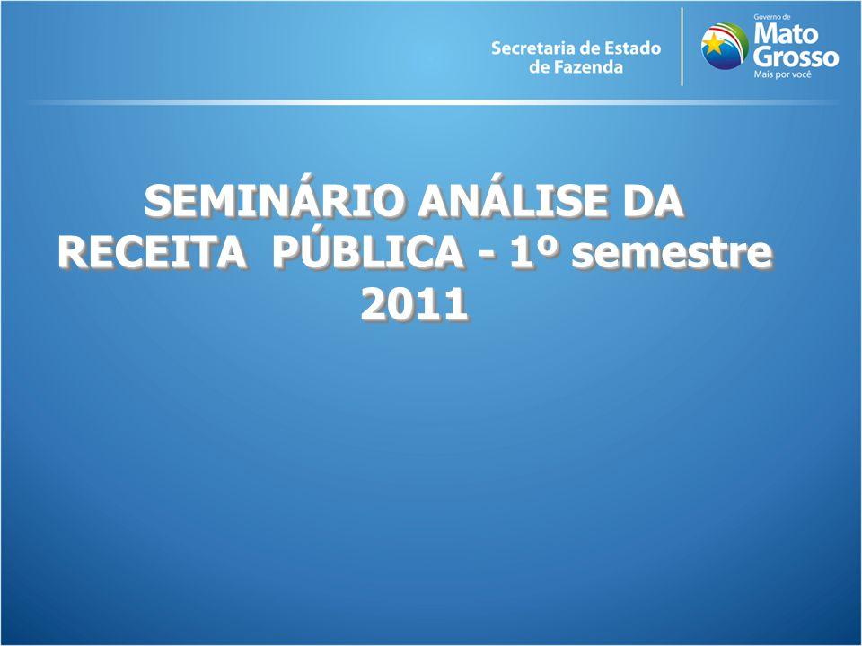 ANÁLISE DA RECEITA PÚBLICA Análise 1º semestre - 2011 (Jan/jun)