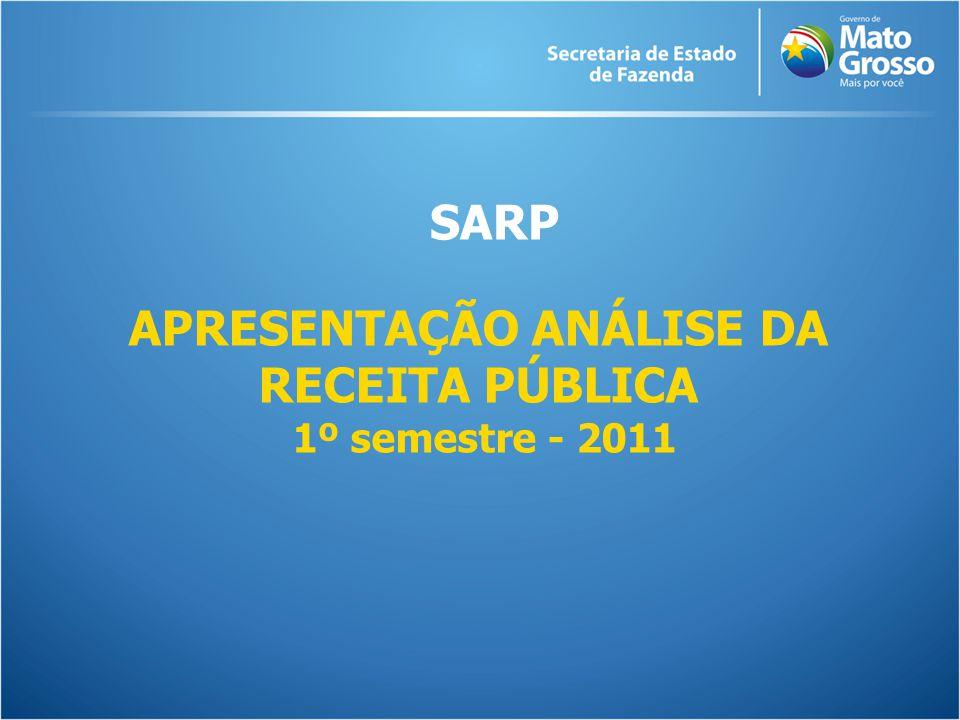 APRESENTAÇÃO ANÁLISE DA RECEITA PÚBLICA 1º semestre - 2011 SARP