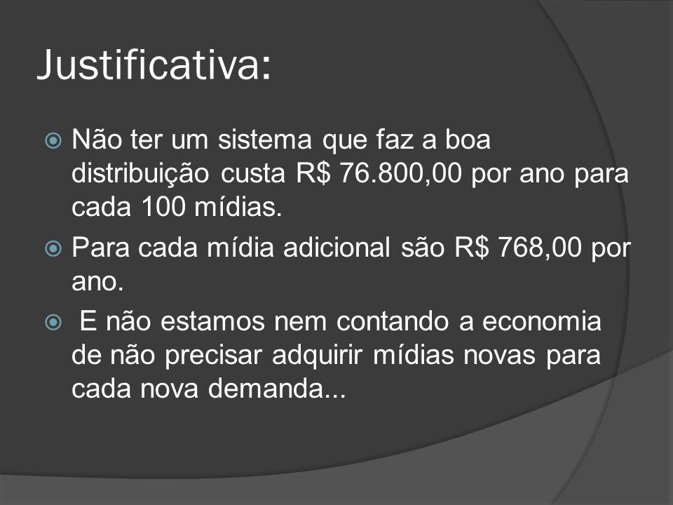 Justificativa:  Não ter um sistema que faz a boa distribuição custa R$ 76.800,00 por ano para cada 100 mídias.
