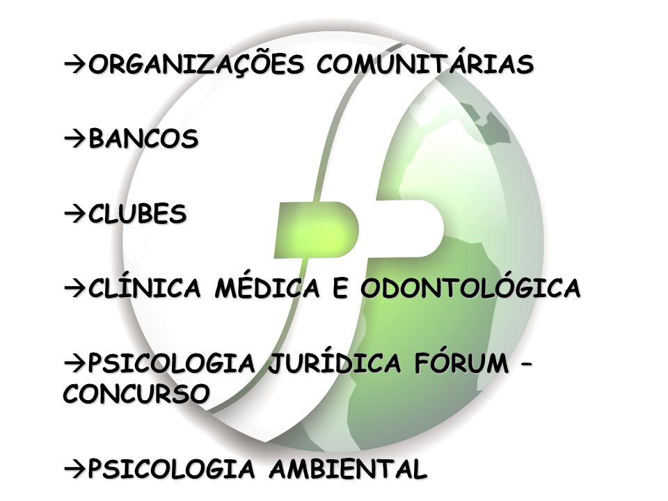  ORGANIZAÇÕES COMUNITÁRIAS  BANCOS  CLUBES  CLÍNICA MÉDICA E ODONTOLÓGICA  PSICOLOGIA JURÍDICA FÓRUM – CONCURSO  PSICOLOGIA AMBIENTAL