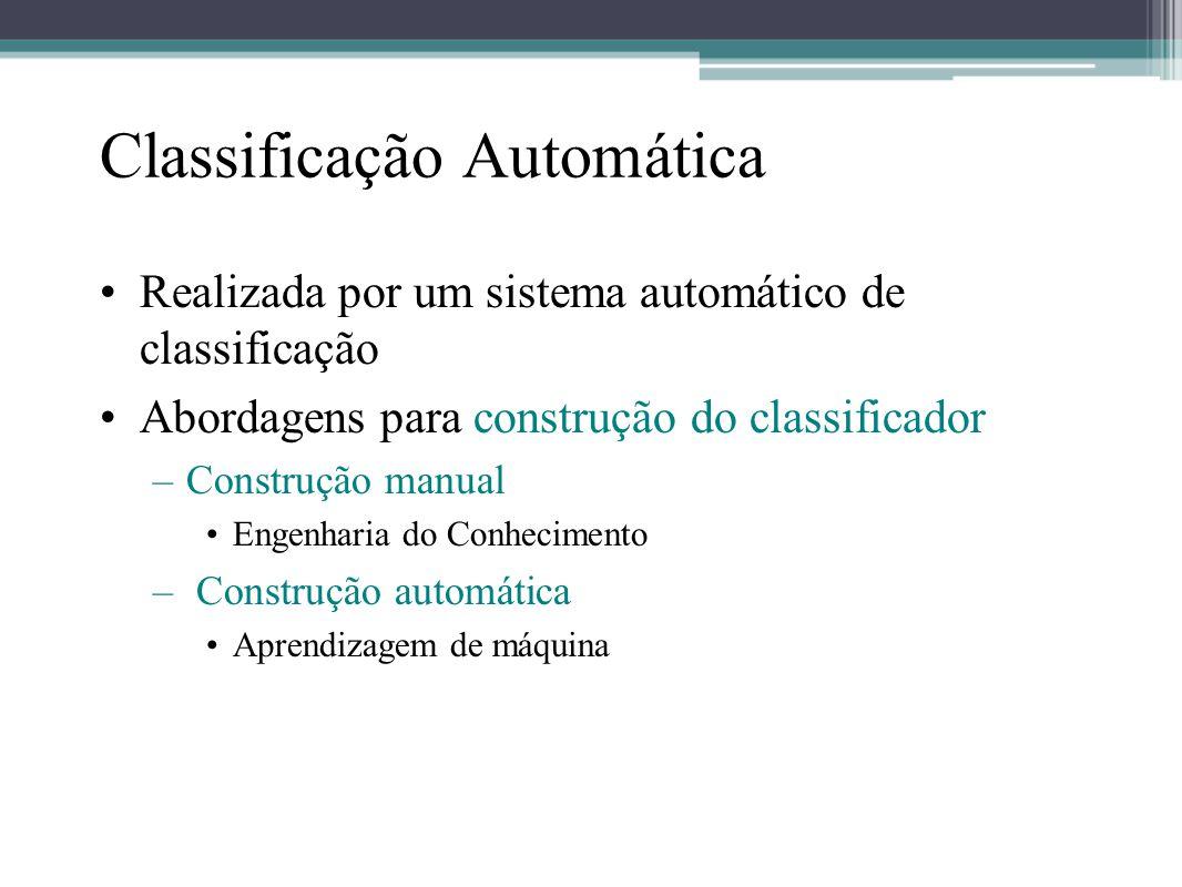 Classificação Automática •Realizada por um sistema automático de classificação •Abordagens para construção do classificador –Construção manual •Engenh