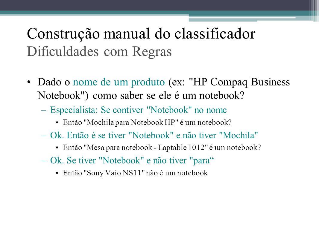 Construção manual do classificador Dificuldades com Regras •Dado o nome de um produto (ex: