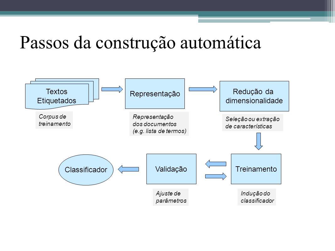 Passos da construção automática Representação dos documentos (e.g. lista de termos) Redução da dimensionalidade Seleção ou extração de características