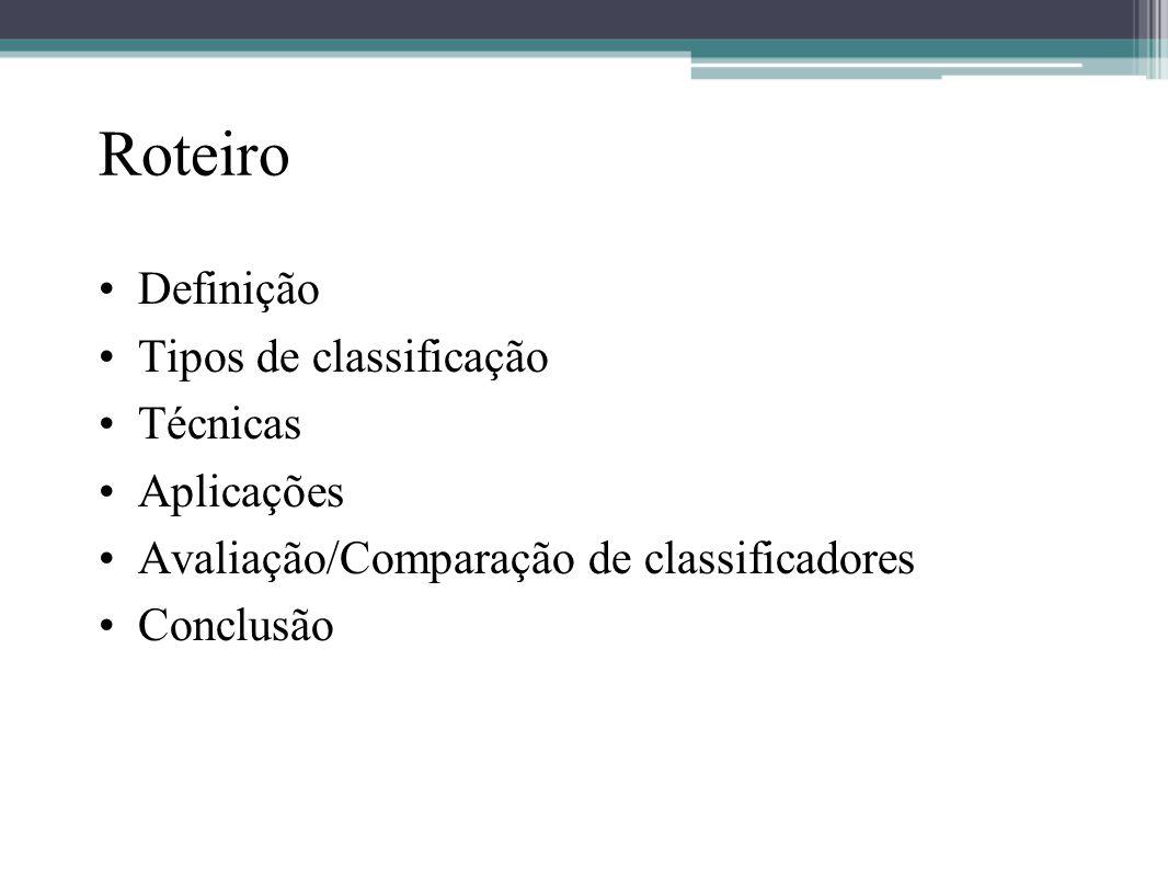 Roteiro •Definição •Tipos de classificação •Técnicas •Aplicações •Avaliação/Comparação de classificadores •Conclusão