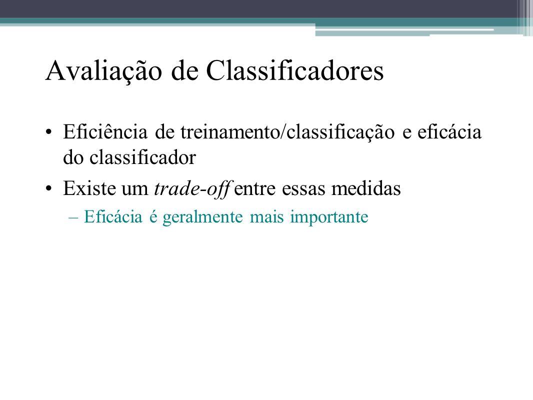 Avaliação de Classificadores •Eficiência de treinamento/classificação e eficácia do classificador •Existe um trade-off entre essas medidas –Eficácia é