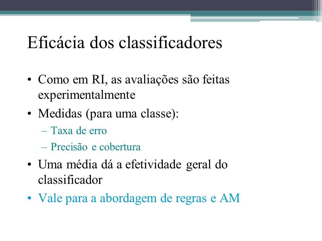 Eficácia dos classificadores •Como em RI, as avaliações são feitas experimentalmente •Medidas (para uma classe): –Taxa de erro –Precisão e cobertura •