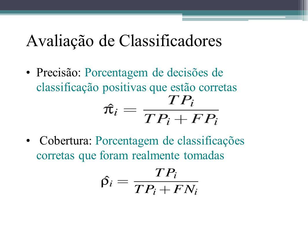 Avaliação de Classificadores •Precisão: Porcentagem de decisões de classificação positivas que estão corretas • Cobertura: Porcentagem de classificaçõ