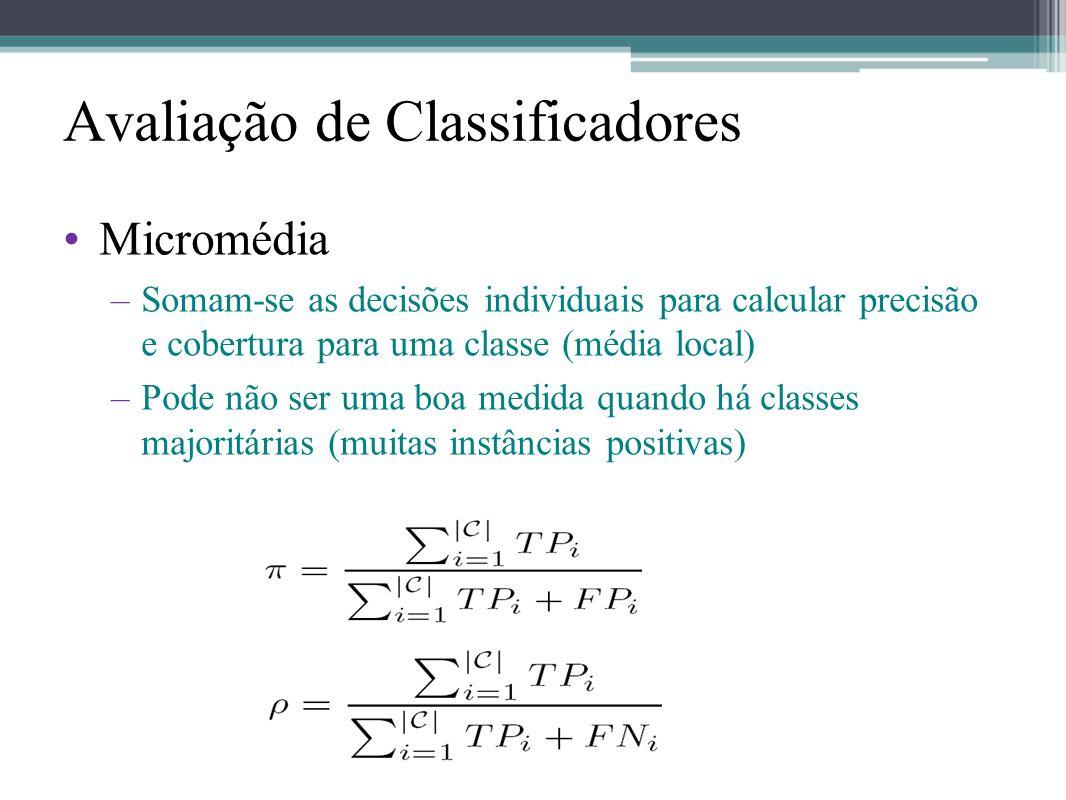 Avaliação de Classificadores •Micromédia –Somam-se as decisões individuais para calcular precisão e cobertura para uma classe (média local) –Pode não