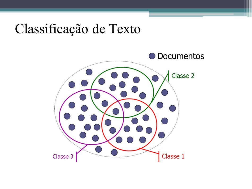 Construção automática do classificador •Exemplo usando KNN –Durante o treinamento, o classificador simplesmente armazena todos os exemplos •Num formato apropriado para facilitar a comparação entre documentos •Cada documento é um vetor