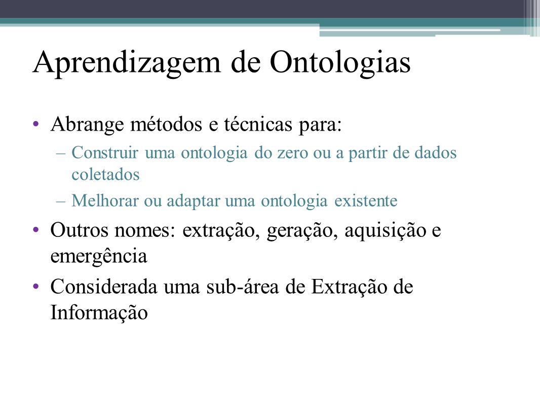 Aprendizagem de Ontologias •Abrange métodos e técnicas para: –Construir uma ontologia do zero ou a partir de dados coletados –Melhorar ou adaptar uma