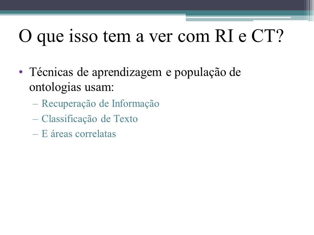 O que isso tem a ver com RI e CT? •Técnicas de aprendizagem e população de ontologias usam: –Recuperação de Informação –Classificação de Texto –E área