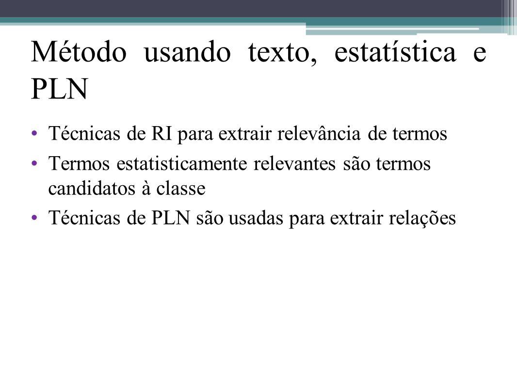 Método usando texto, estatística e PLN •Técnicas de RI para extrair relevância de termos •Termos estatisticamente relevantes são termos candidatos à c
