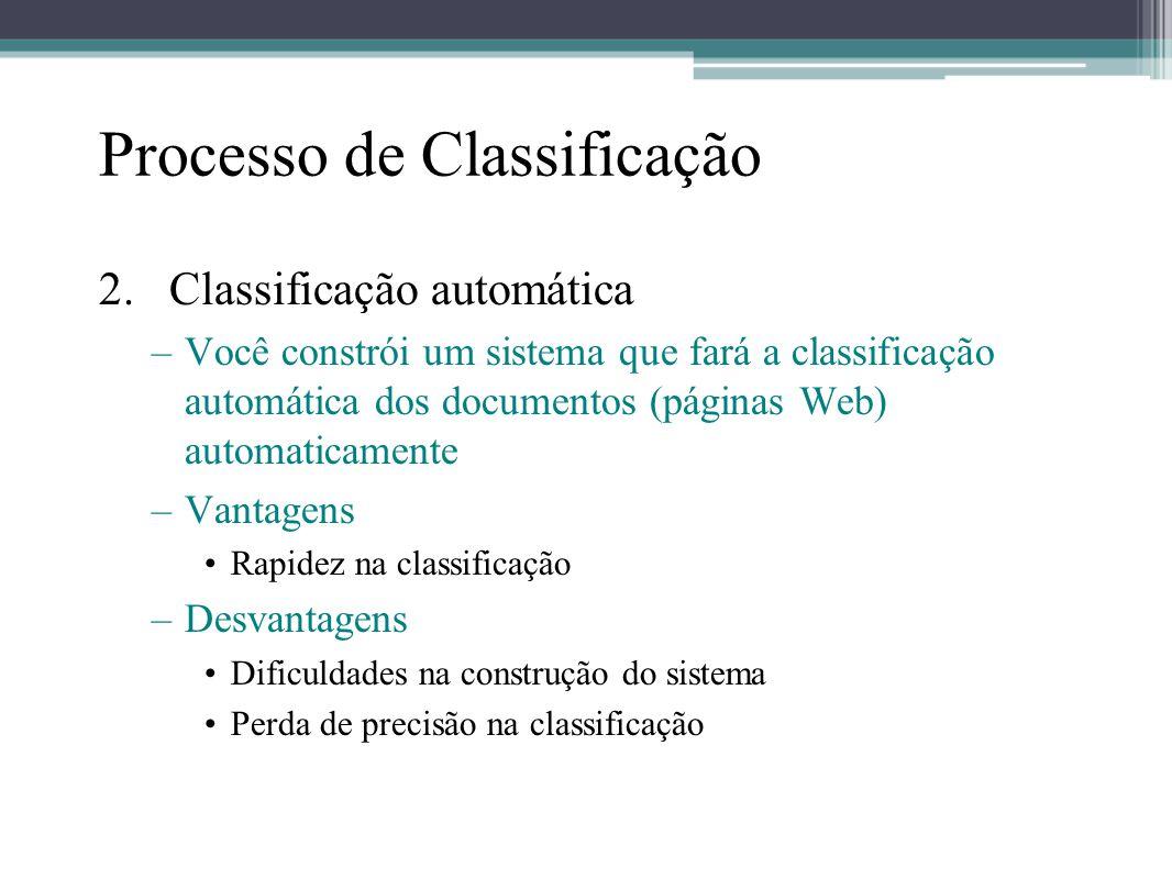 Processo de Classificação 2. Classificação automática –Você constrói um sistema que fará a classificação automática dos documentos (páginas Web) autom