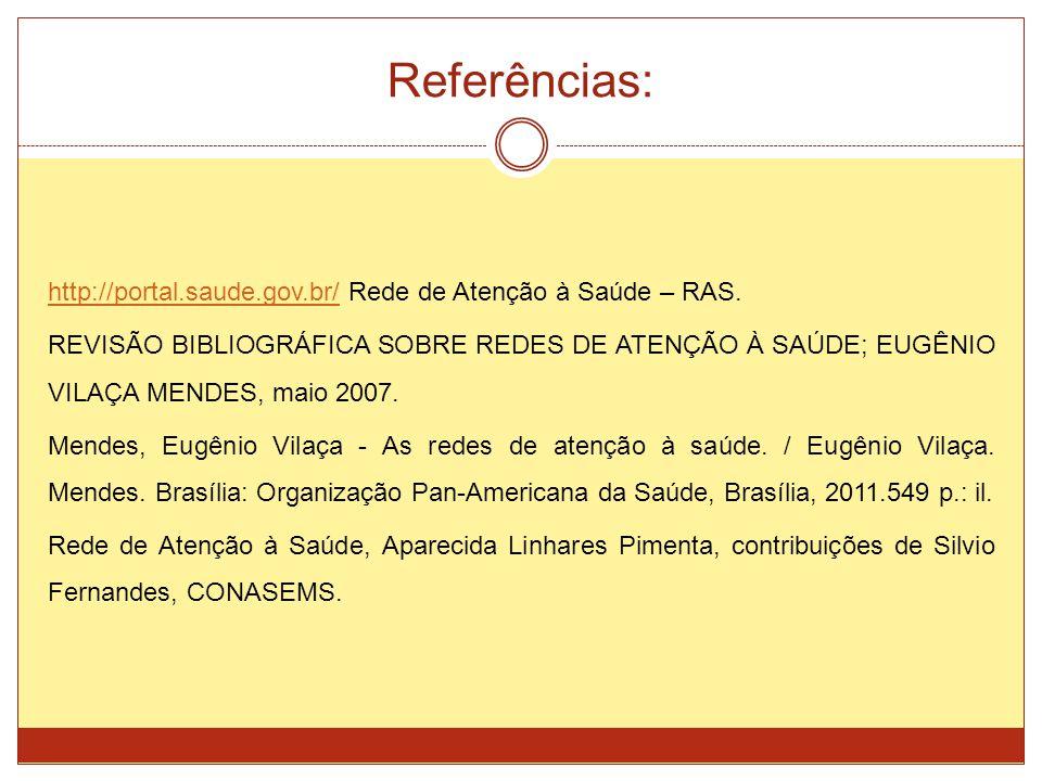 Referências: http://portal.saude.gov.br/http://portal.saude.gov.br/ Rede de Atenção à Saúde – RAS. REVISÃO BIBLIOGRÁFICA SOBRE REDES DE ATENÇÃO À SAÚD
