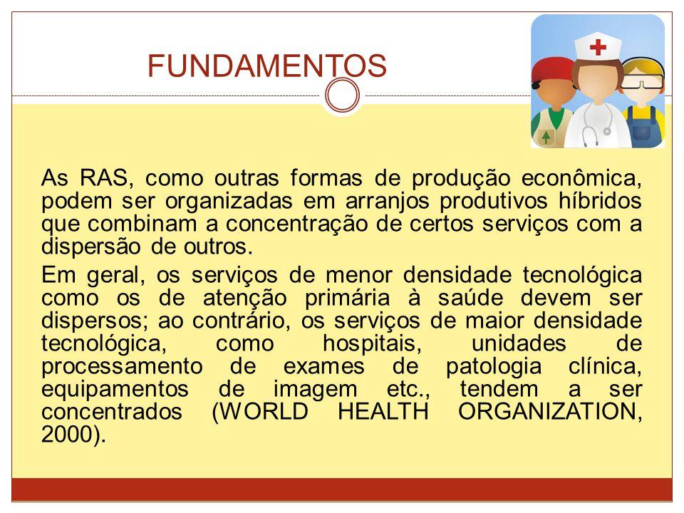 FUNDAMENTOS As RAS, como outras formas de produção econômica, podem ser organizadas em arranjos produtivos híbridos que combinam a concentração de cer