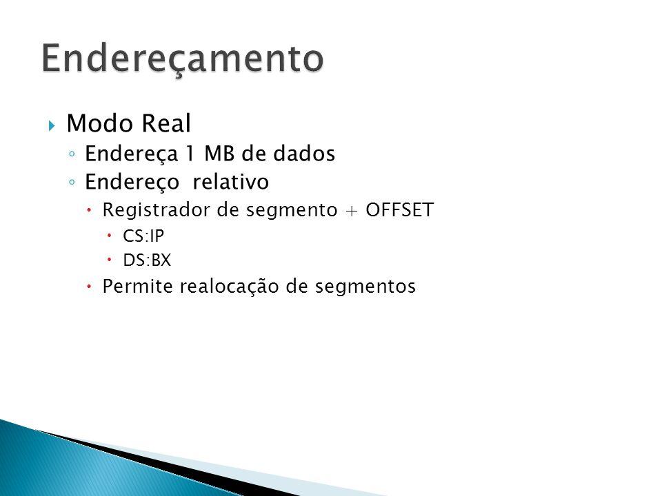  Modo Real ◦ Endereça 1 MB de dados ◦ Endereço relativo  Registrador de segmento + OFFSET  CS:IP  DS:BX  Permite realocação de segmentos