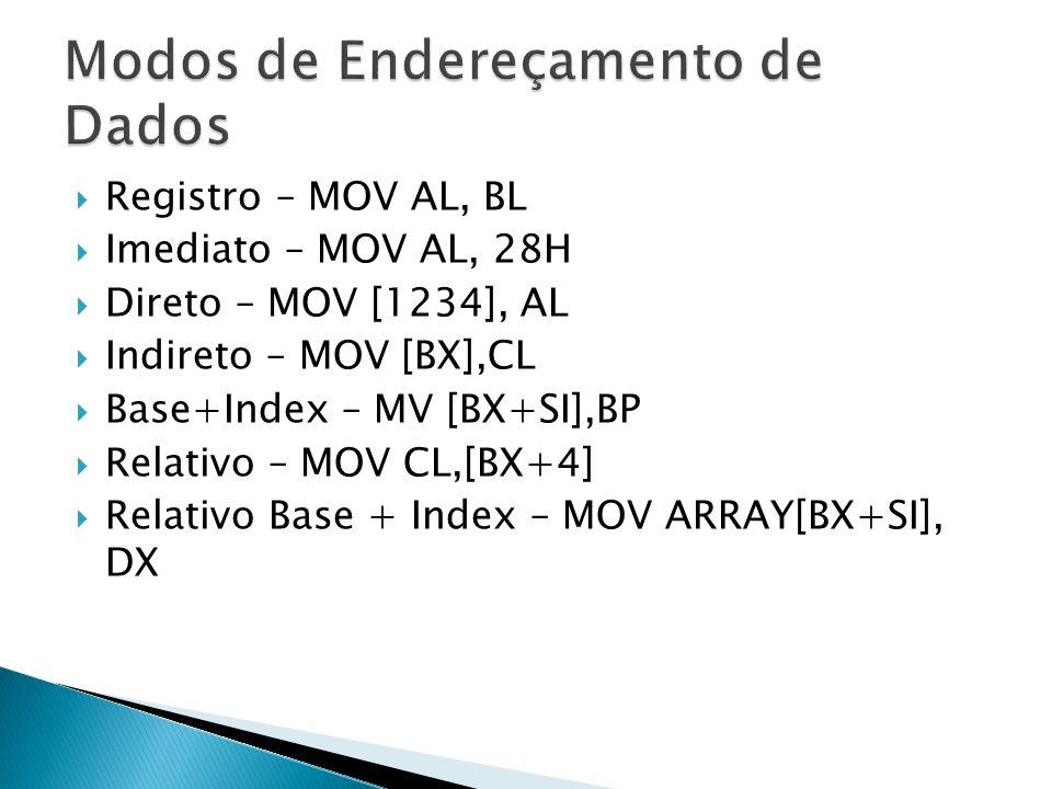  Registro – MOV AL, BL  Imediato – MOV AL, 28H  Direto – MOV [1234], AL  Indireto – MOV [BX],CL  Base+Index – MV [BX+SI],BP  Relativo – MOV CL,[