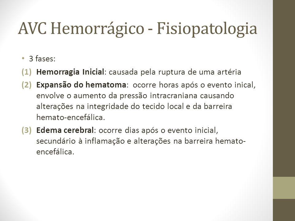 AVC Hemorrágico - Fisiopatologia • 3 fases: (1)Hemorragia Inicial: causada pela ruptura de uma artéria (2)Expansão do hematoma: ocorre horas após o ev