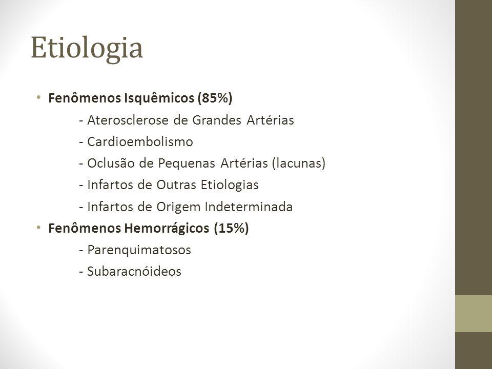 Etiologia • Fenômenos Isquêmicos (85%) - Aterosclerose de Grandes Artérias - Cardioembolismo - Oclusão de Pequenas Artérias (lacunas) - Infartos de Ou