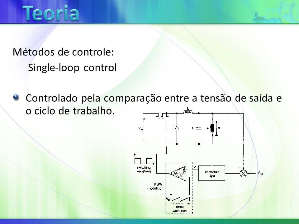 Métodos de controle: Single-loop control Controlado pela comparação entre a tensão de saída e o ciclo de trabalho.