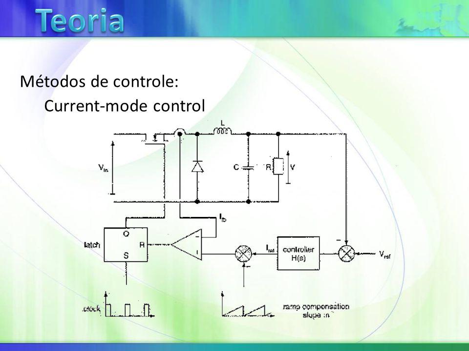 Métodos de controle: Current-mode control