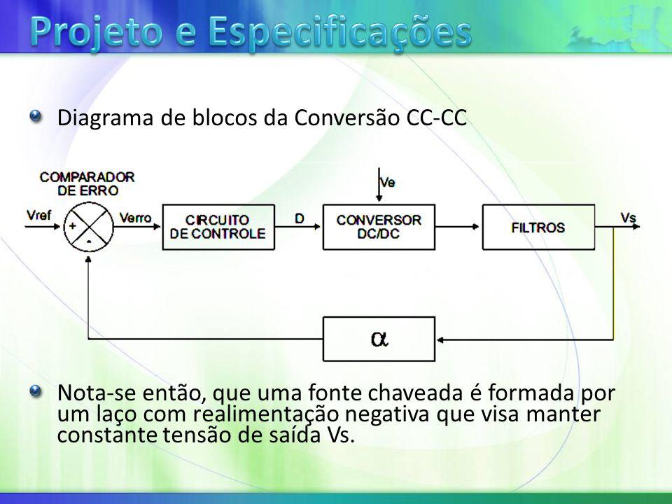 Diagrama de blocos da Conversão CC-CC Nota-se então, que uma fonte chaveada é formada por um laço com realimentação negativa que visa manter constante tensão de saída Vs.