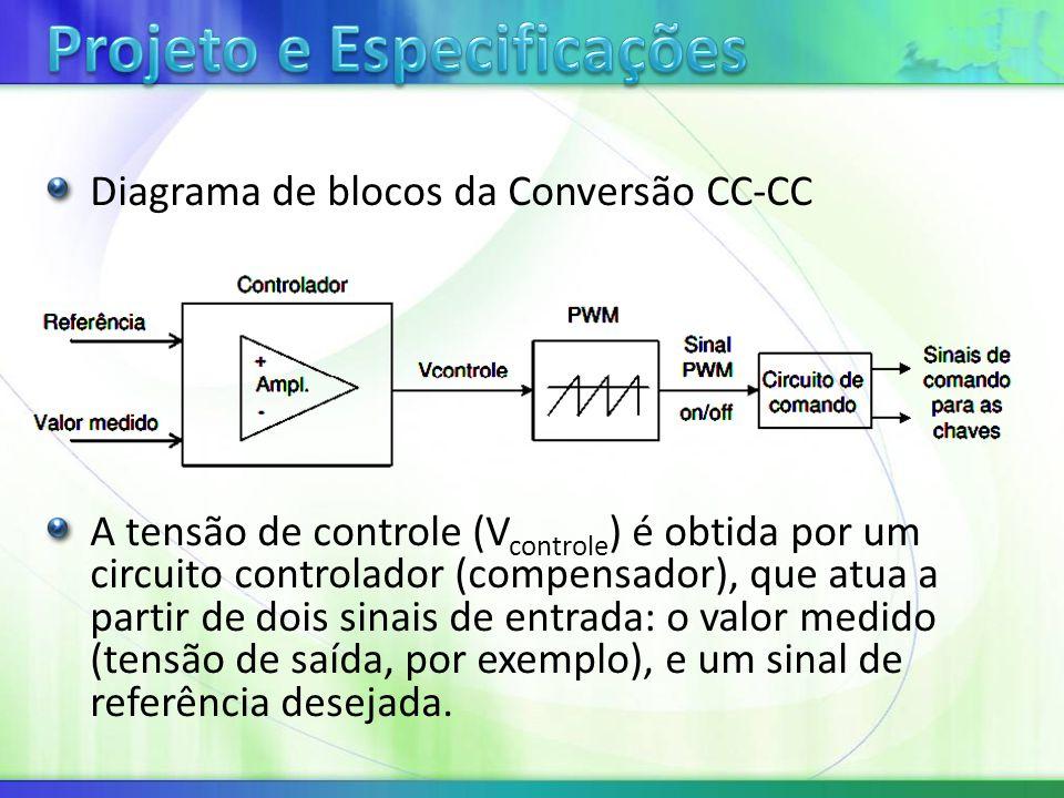Diagrama de blocos da Conversão CC-CC A tensão de controle (V controle ) é obtida por um circuito controlador (compensador), que atua a partir de dois sinais de entrada: o valor medido (tensão de saída, por exemplo), e um sinal de referência desejada.