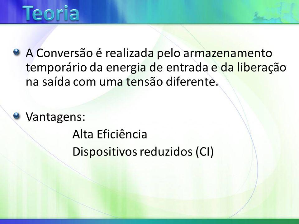 A Conversão é realizada pelo armazenamento temporário da energia de entrada e da liberação na saída com uma tensão diferente.