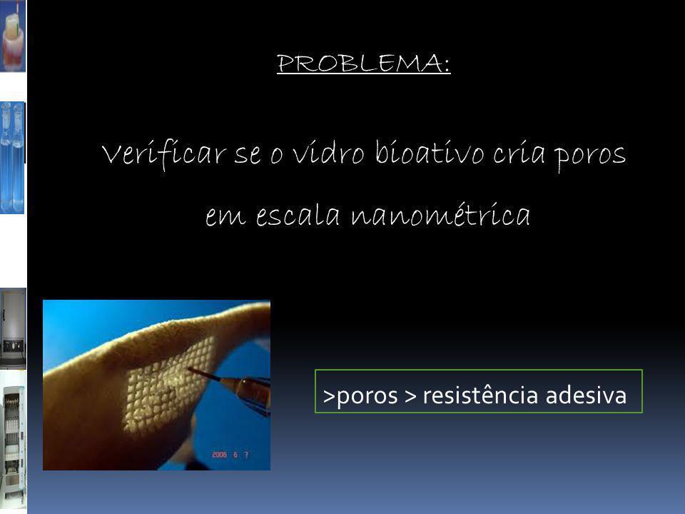PROBLEMA: Verificar se o vidro bioativo cria poros em escala nanométrica >poros > resistência adesiva