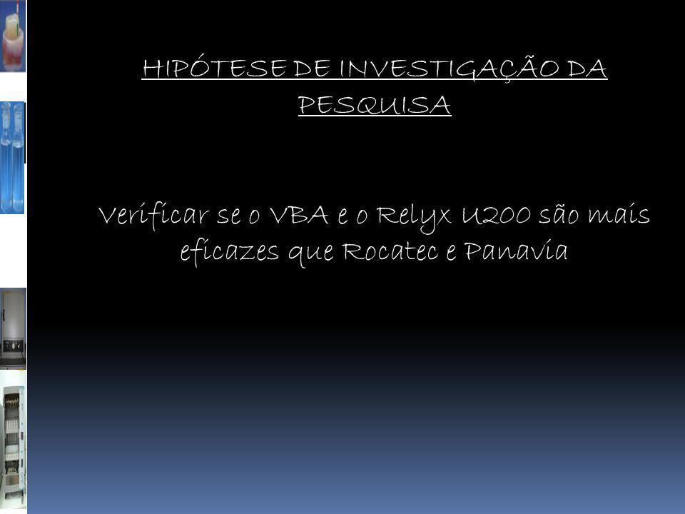 HIPÓTESE DE INVESTIGAÇÃO DA PESQUISA Verificar se o VBA e o Relyx U200 são mais eficazes que Rocatec e Panavia