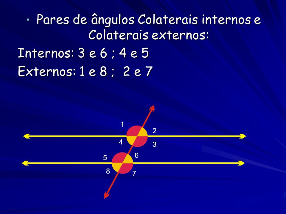 • Pares de ângulos Colaterais internos e Colaterais externos: Internos: 3 e 6 ; 4 e 5 Externos: 1 e 8 ; 2 e 7 1 1 2 3 4 5 6 7 8