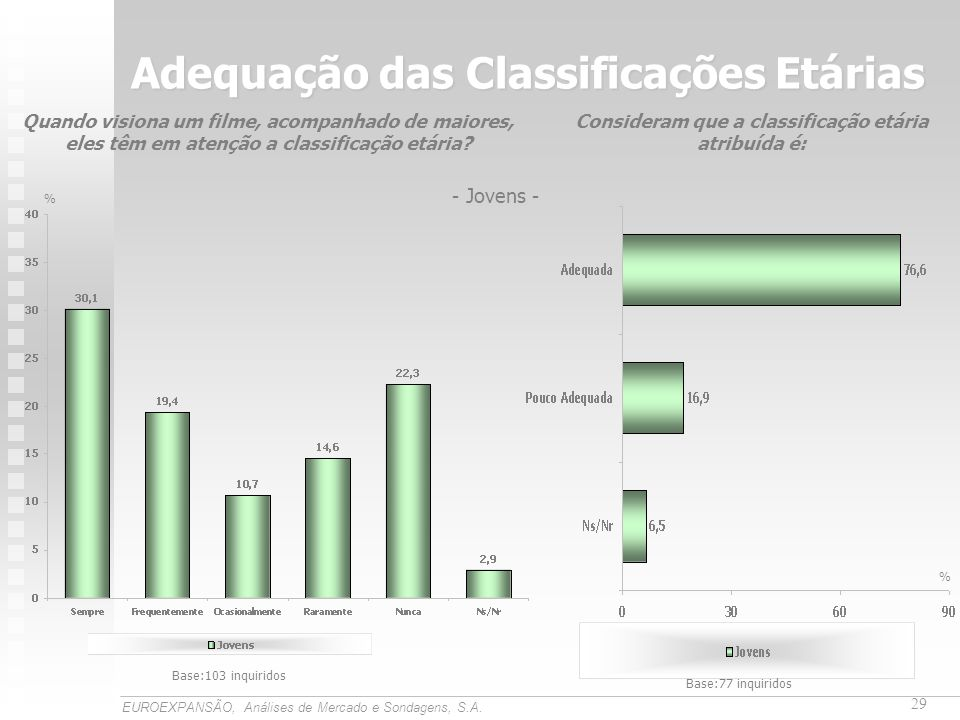 EUROEXPANSÃO, Análises de Mercado e Sondagens, S.A.