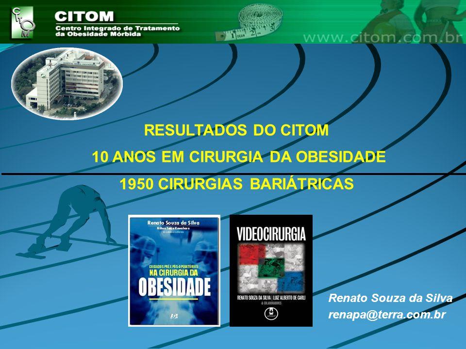 Renato Souza da Silva renapa@terra.com.br RESULTADOS DO CITOM 10 ANOS EM CIRURGIA DA OBESIDADE 1950 CIRURGIAS BARIÁTRICAS