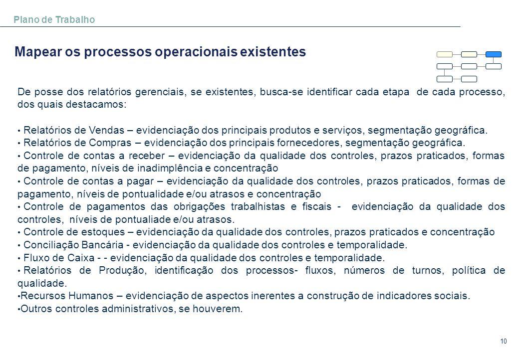 10 Plano de Trabalho Mapear os processos operacionais existentes De posse dos relatórios gerenciais, se existentes, busca-se identificar cada etapa de