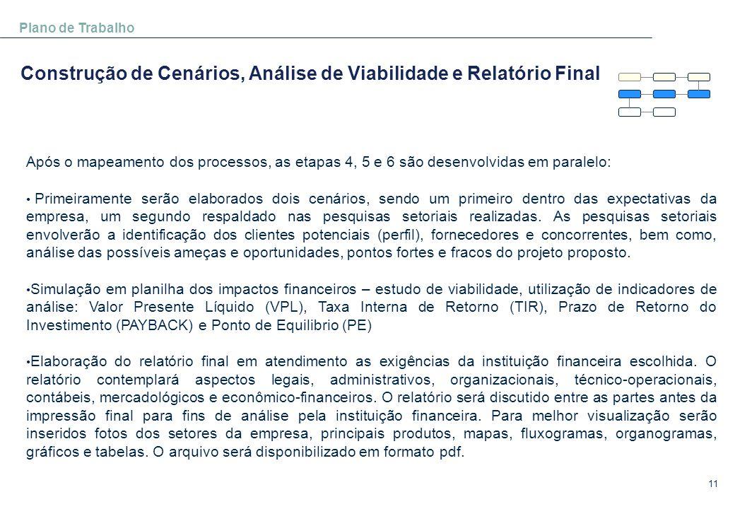11 Plano de Trabalho Construção de Cenários, Análise de Viabilidade e Relatório Final Após o mapeamento dos processos, as etapas 4, 5 e 6 são desenvol