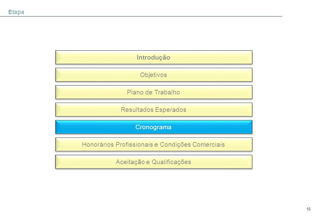 16 Etapa Introdução Objetivos Plano de Trabalho Resultados Esperados Cronograma Honorários Profissionais e Condições Comerciais Aceitação e Qualificaç