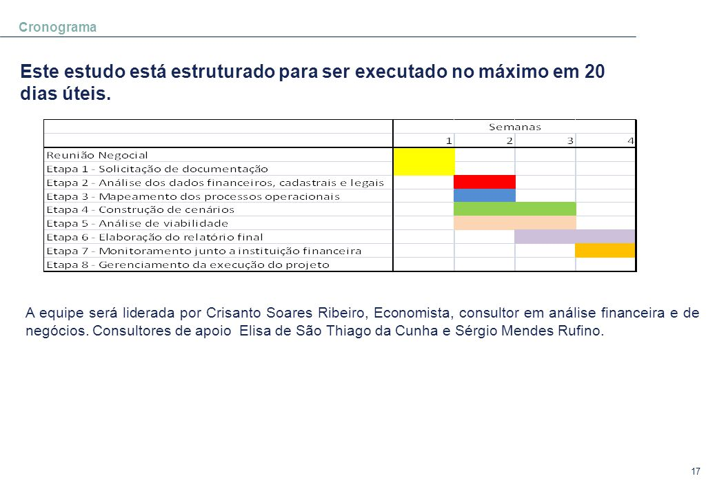 17 Cronograma Este estudo está estruturado para ser executado no máximo em 20 dias úteis. A equipe será liderada por Crisanto Soares Ribeiro, Economis