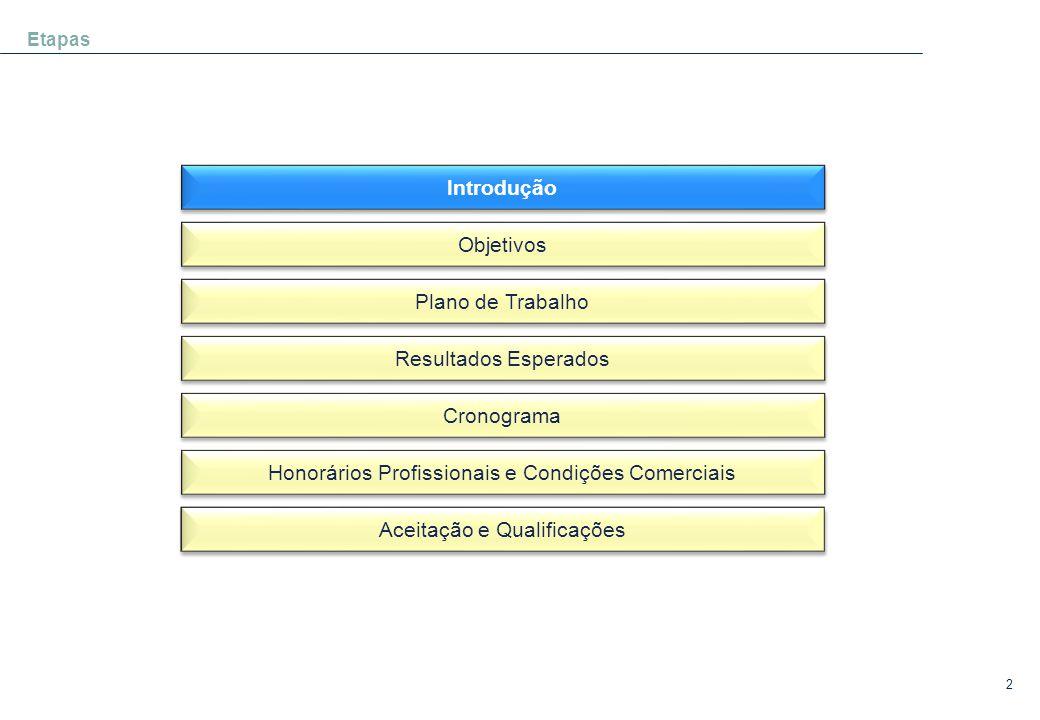 2 Introdução Objetivos Plano de Trabalho Resultados Esperados Cronograma Honorários Profissionais e Condições Comerciais Aceitação e Qualificações Etapas