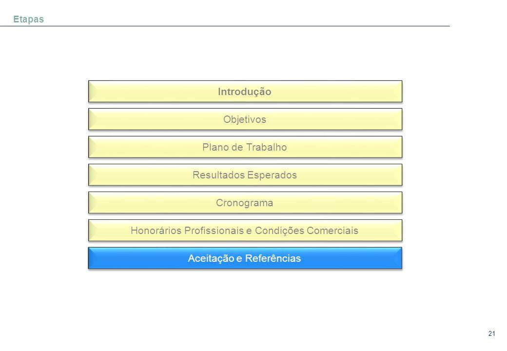 21 Etapas Introdução Objetivos Plano de Trabalho Resultados Esperados Cronograma Honorários Profissionais e Condições Comerciais Aceitação e Referências