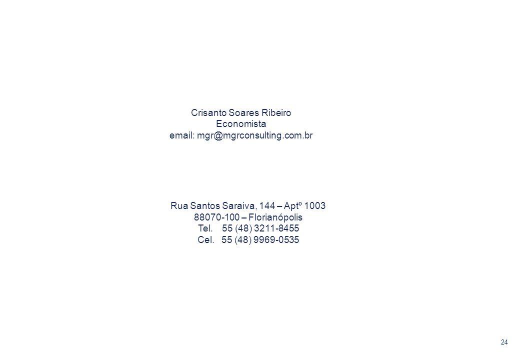 24 Crisanto Soares Ribeiro Economista email: mgr@mgrconsulting.com.br Rua Santos Saraiva, 144 – Aptº 1003 88070-100 – Florianópolis Tel. 55 (48) 3211-