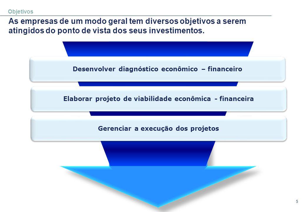 5 Objetivos As empresas de um modo geral tem diversos objetivos a serem atingidos do ponto de vista dos seus investimentos. Gerenciar a execução dos p